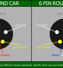 6 pin round trailer wiring diagram free download wiring diagram origin 7 pin wiring harness 6 [ 3071 x 1523 Pixel ]